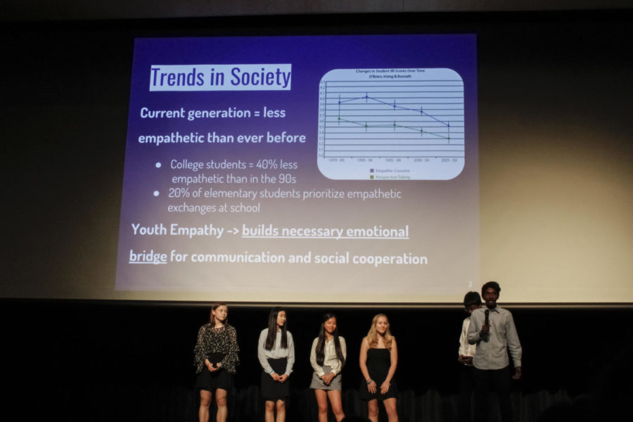 Freshmen+Abby+Hopper%2C+Ariana+Wu%2C+Akshay+Raj%2C+Faith+DeNeve%2C+Jane+Kim+and+Satvik+Chennareddy+presented+their+project+%E2%80%9CHigher+Empathy+for+Youth%E2%80%9D+to+students+and+panelists+in+the+audience.+