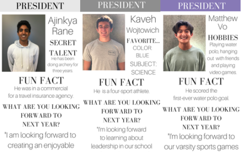 2018-19 House Presidents IDs