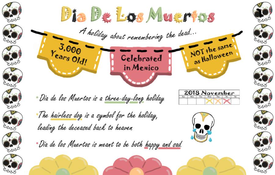 Dia+De+Los+Muertos