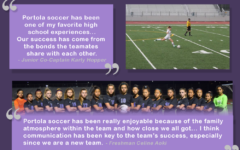 Spotlight on Girls' Soccer