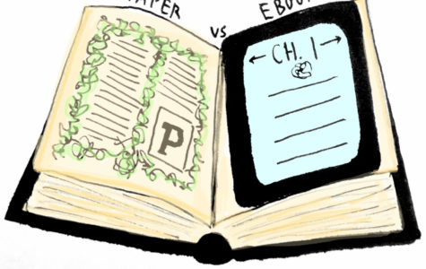 H2H: Are eBooks Better than Paper Books?