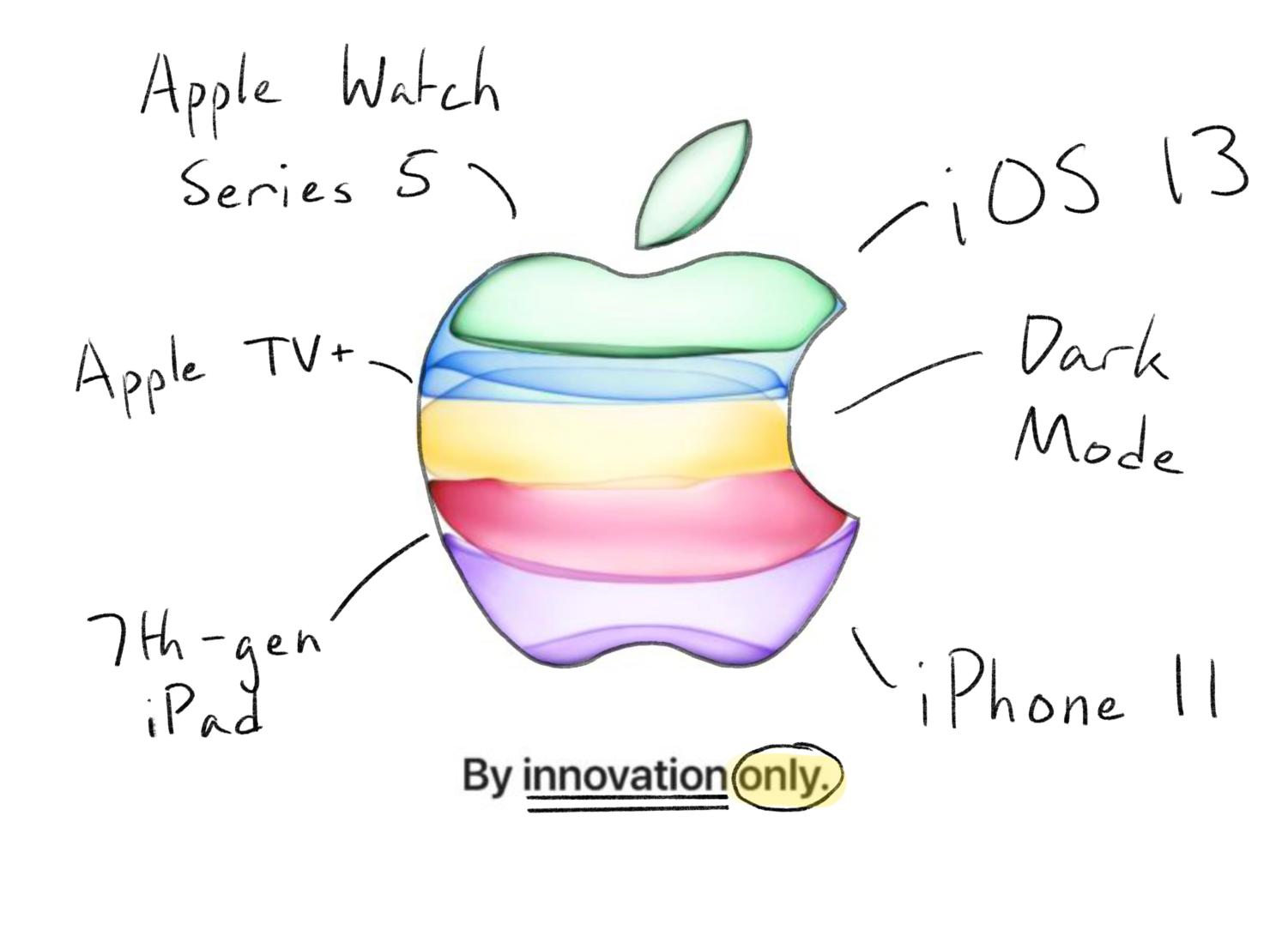 """Apple sent out invitations to the event two weeks before via the """"By innovation only"""" image."""
