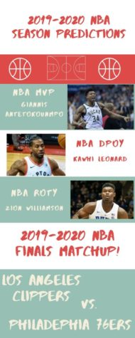 2019 NBA Season Looks to Provide a New Champion