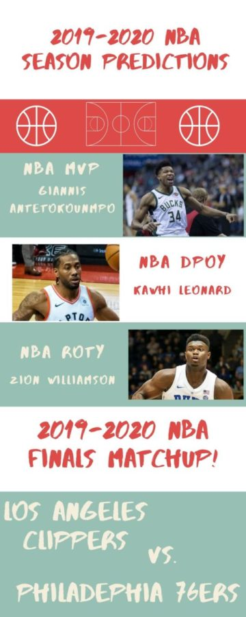 With+the+NBA+season+fast+approaching%2C+anyone+could+win+these+major+awards.+Photos+Courtesy+of+Wikipedia+Commons