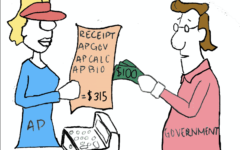 Cutting Down AP Exam Fees Will Help Students Make the Cut