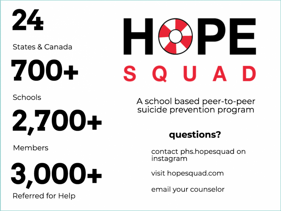 Hope+Squad+members+aim+to+create+a+safe+school+environment%2C+promote+connectedness%2C+support+anti-bullying%2C+encourage+mental+wellness%2C+reduce+mental+health+stigma+and+prevent+substance+misuse%2C+according+to+the+website.