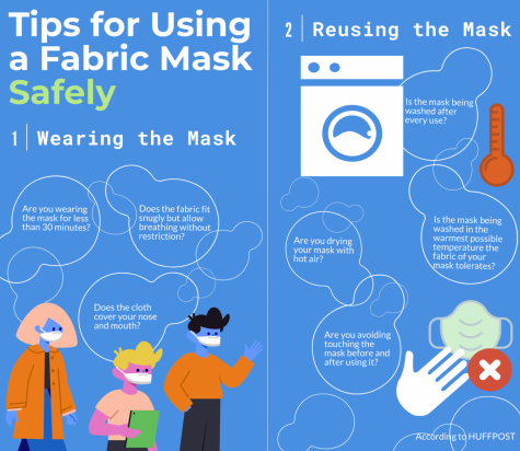 Although fabric masks are not a direct substitution for medical-grade masks, the CDC encourages the use of fabric face masks among citizens as it can reduce the spread of the virus. Masks must fit properly and should be machine washed regularly in order to most effectively prevent transmission.