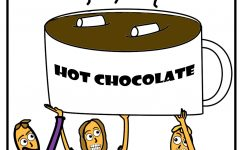 Hot Chocolate or Not?