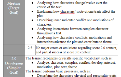 Reading, Writing and Thinking: The New LLA Assessment System