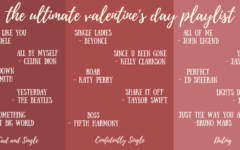 Valentines Day Playlist: Give your Heart a Musical Beat
