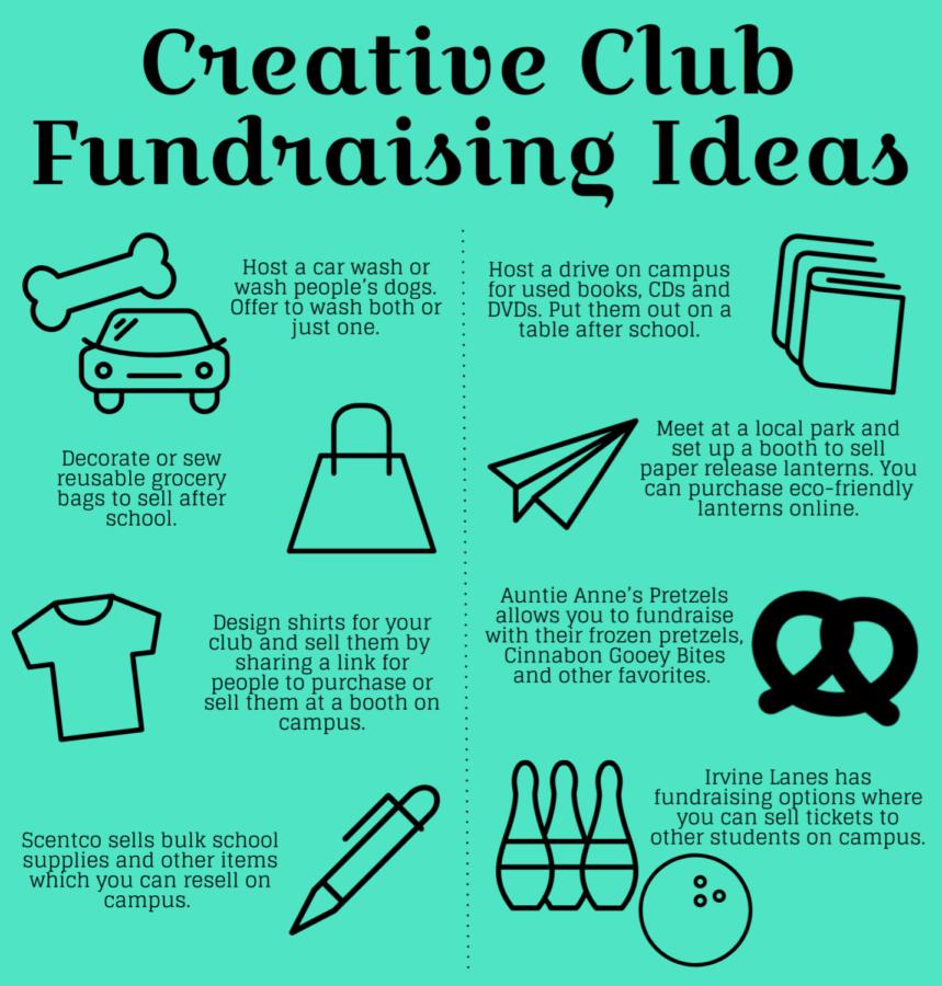 Unique+Fundraiser+Ideas