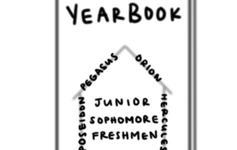 Yearbook Reworks the Portrait Page