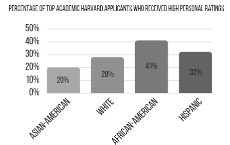 National Discussion Continues as Harvard Court Case Closes