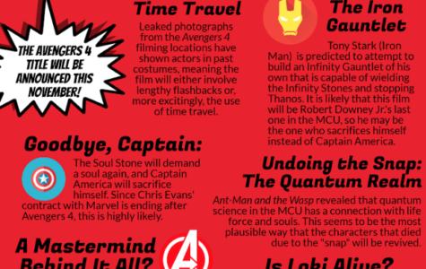 Avengers 2019 Predictions