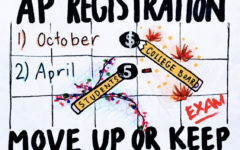 Should College Board Change the AP Registration Date?