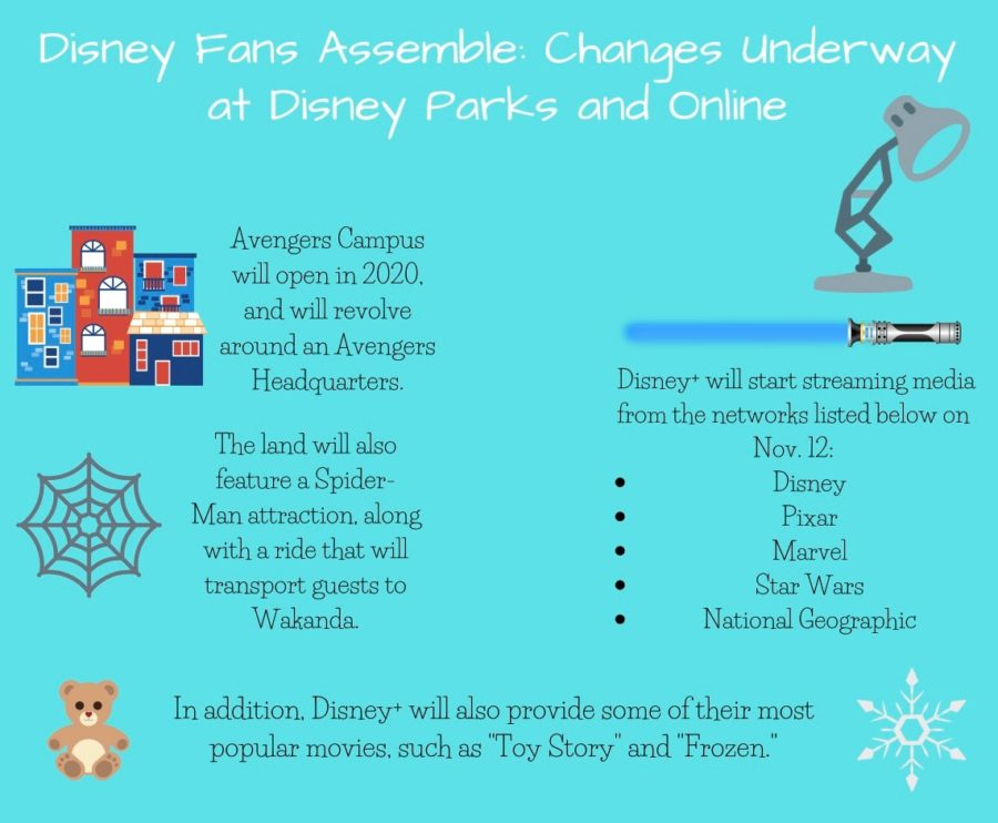 Disney+Fans+Assemble%3A+Changes+Underway+at+Disney+Parks+and+Online