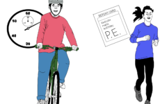 With an odometer, students can easily and accurately track the number of miles they have biked.