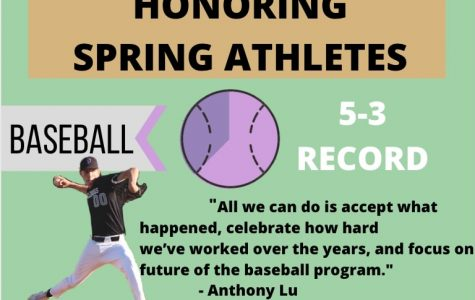 Spring Athletes Reflect on Highlights from Unfinished Season