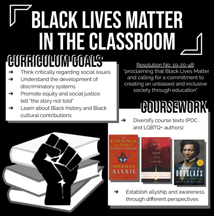 All departments are working on their own equity and social justice based goals to audit their curricula. This is reflected in social studies classrooms through lessons and activities on Black contributions to philosophy, major world events and American culture, according to social studies department chair Jon Resendez.