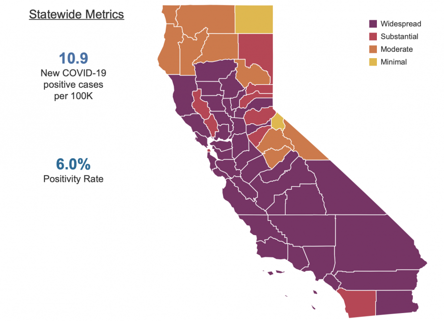 """Under California's new four-tiered COVID-19 system, almost all counties in Southern, Central and coastal California are in the """"purple"""" tier."""