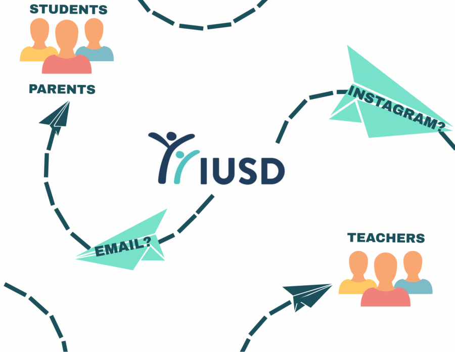 IUSD+communicates+with+parents%2C+teachers+and+staff+primarily+through+Instagram+posts+and+emails.