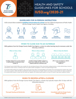 IUSD will follow procedures for both reopening and closing in case of a COVID-19 outbreak in accordance with the Orange County Department of Education's guidelines, including the protocol outlined in the above graphic.