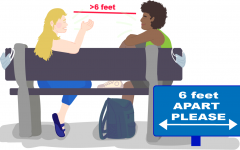 Students are required to be 6 feet apart from each other during all school activities. At lunch, however, students must be extra careful as not wearing masks makes them extra vulnerable.