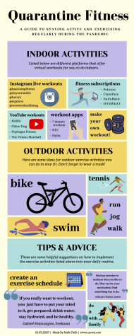 Quarantine Fitness: A Guide to Staying Active During COVID-19