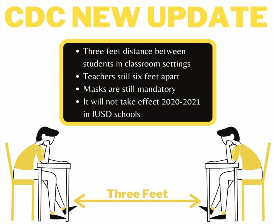 The+new+CDC+guideline+allows+more+flexibility+within+a+classroom+as+only+three+feet+of+space+is+required+between+students.+This+is+a+positive+sign+for+the+traditional+model+in+the+2021-22+school+year+as+the+allowed+flexibility+will+provide+space+for+more+students+and+shows+a+positive+trend+in+schools+returning+to+regular+models%2C+according+to+IUSD+public+information+officer+Annie+Brown.+