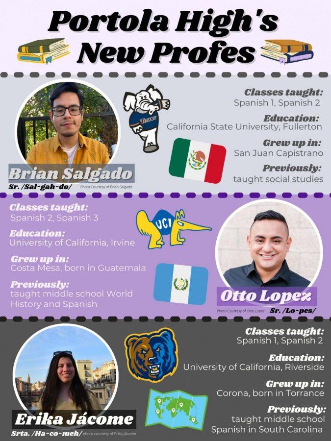 spanish+teachers+infographic